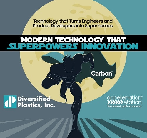 Modern Technology that Superpowers Innovation | Carbon Additive Manufacturing Webinar